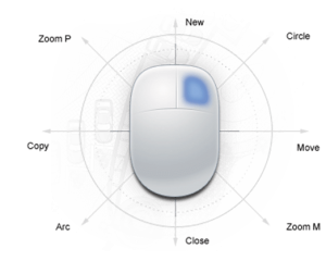 CAD mouse gesture command