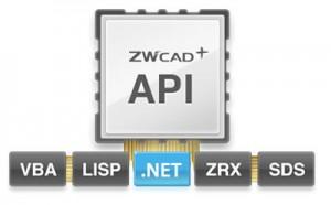 module ZwCAD